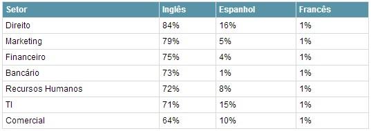 O-perfil-de-profissional-que-as-empresas-querem-em-2014-televendas-cobranca-interna-2